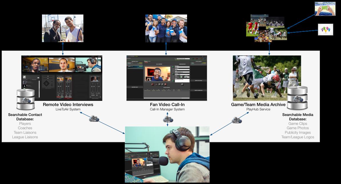 SportsPkg-Overview-Diagram.png