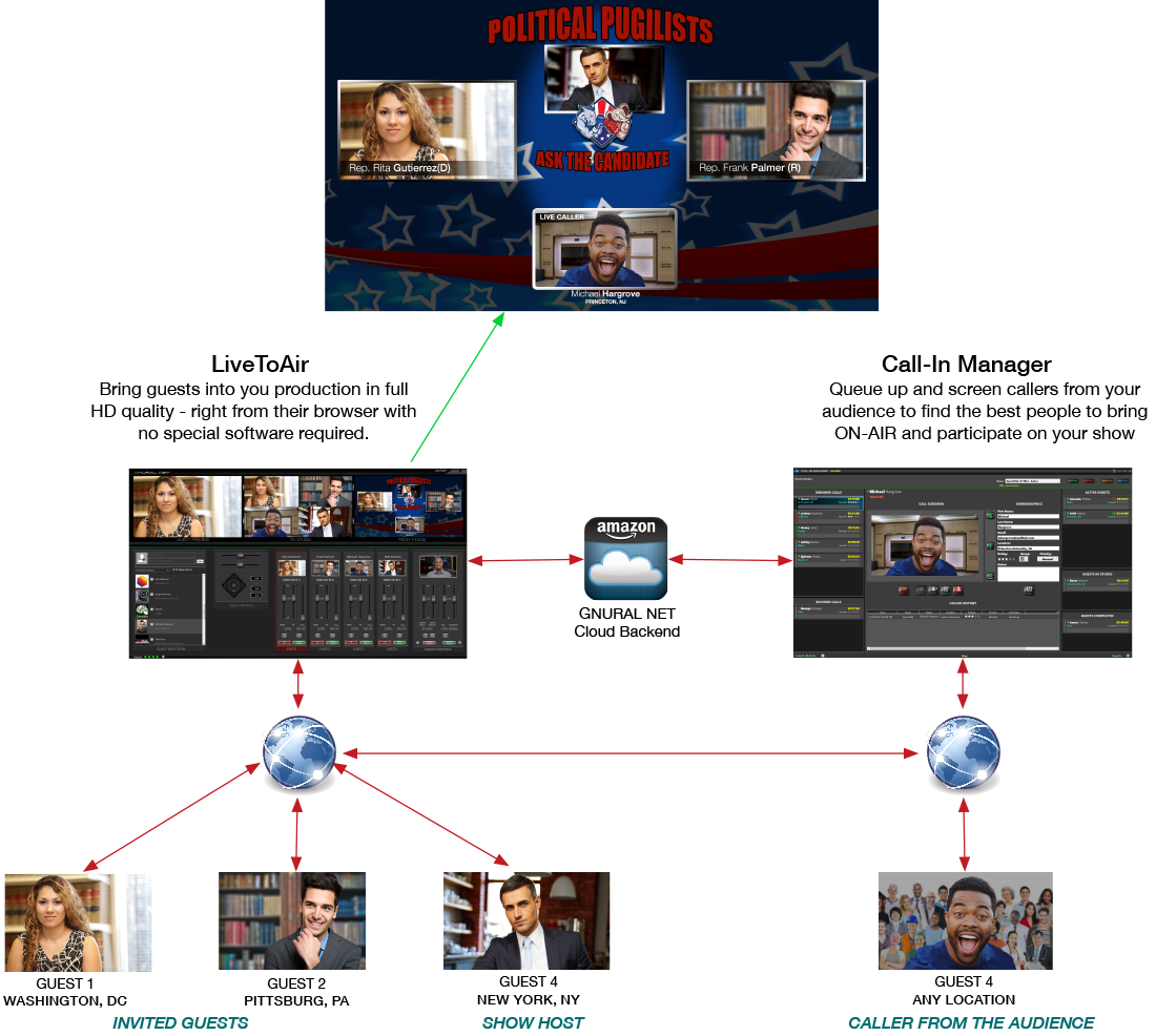 HomePage-Townhall-Diagram.png