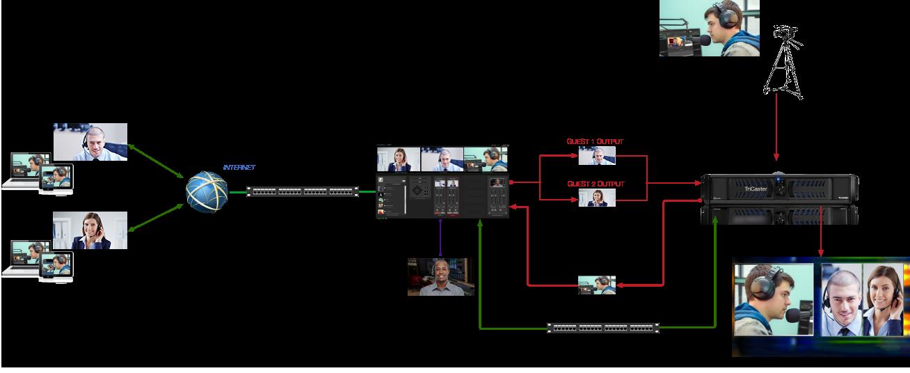 LTA-DUO-Diagram.png
