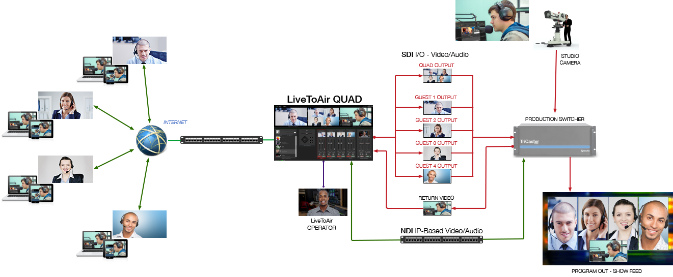 LTA-QUAD-Diagram.png